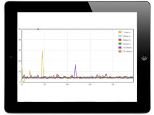 20120712_survey-javascript-timers.png