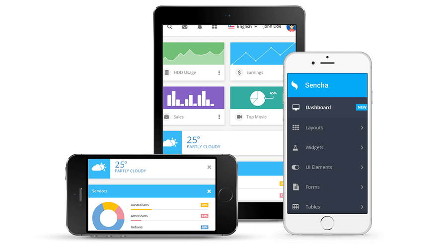 Sencha Touch Mobile Web App Development UI Framework