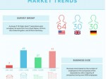 Web Tech Growth Infographic Featured