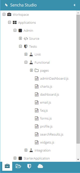 Test organization