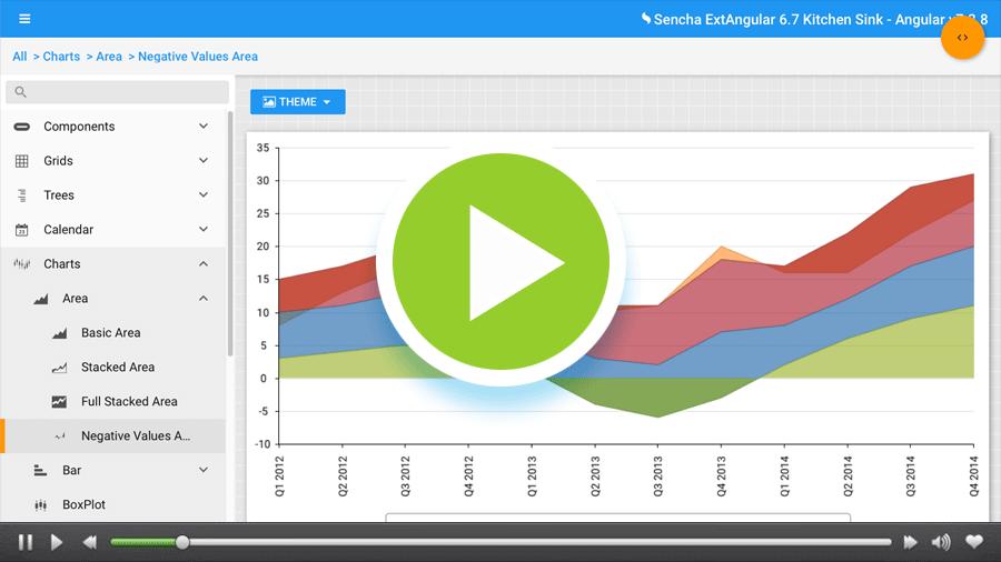Sencha ExtAngular - High-Performance Angular UI Components